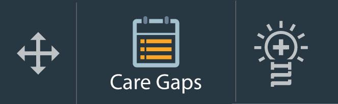Gaps ribbon
